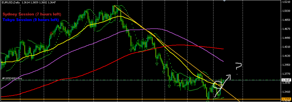 Picture 41 1024x359 Bullish Sign on EUR/USD