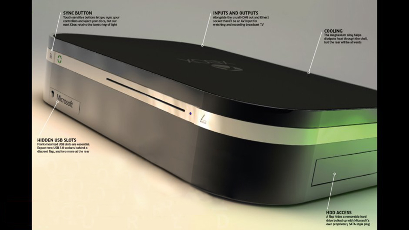 Xbox 720 Images