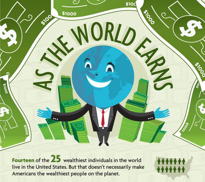 worlds-wealthiest_01